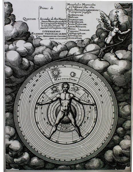 Roberto Fludd. Uriusque Cosmi. (1617)